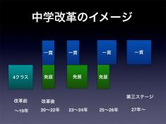 %E4%B8%AD%E5%AD%A6%E6%94%B9%E9%9D%A9%E3%81%AE%E3%82%A4%E3%83%A1%E3%83%BC%E3%82%B8_1.jpg