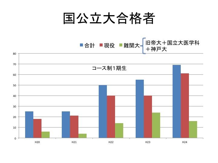 %E3%82%B9%E3%83%A9%E3%82%A4%E3%83%891.jpg