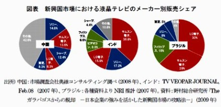 %E3%83%86%E3%83%AC%E3%83%93%E3%81%AE%E3%83%A1%E3%83%BC%E3%82%AB%E3%83%BC.jpg