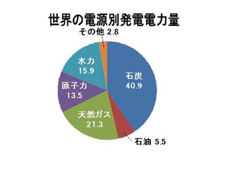%E4%B8%96%E7%95%8C.s.jpg
