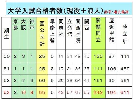 %E5%90%88%E6%A0%BC%E8%80%85%E6%95%B0.JPG