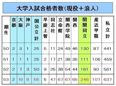 %E5%90%88%E6%A0%BC%E8%80%85%E7%B7%8F%E6%95%B0.JPG