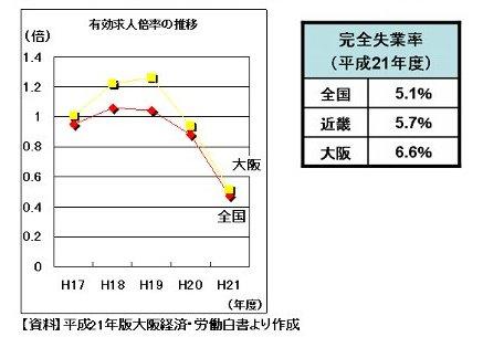 %E6%97%A5%E6%9C%AC%E3%81%AE%E9%9B%87%E7%94%A8%E6%83%85%E5%8B%A2%E3%81%AE%E6%82%AA%E5%8C%96.jpg