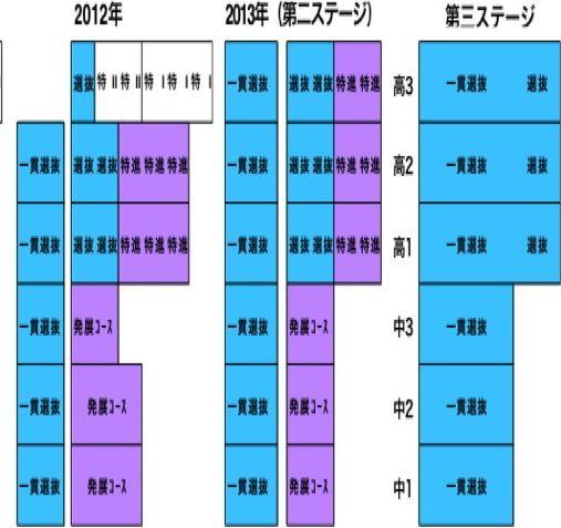 %E7%AC%AC%E4%B8%89%E3%82%B9%E3%83%86%E3%83%BC%E3%82%B8.jpg
