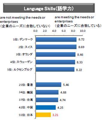 %E9%AB%981%E3%82%AA%E3%83%AA%E3%82%A8%E3%83%B3%E3%83%86%E3%83%BC%E3%82%B7%E3%83%A7%E3%83%B3%E5%90%88%E5%AE%BF%E3%80%80%E8%AA%9E%E5%AD%A6%E5%8A%9B.jpg