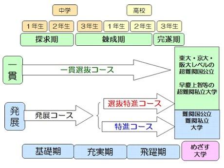 H23.1.6%E3%82%B3%E3%83%BC%E3%82%B9%E5%88%B6.jpg