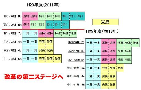 H23.1.7%E6%94%B9%E9%9D%A9.jpg