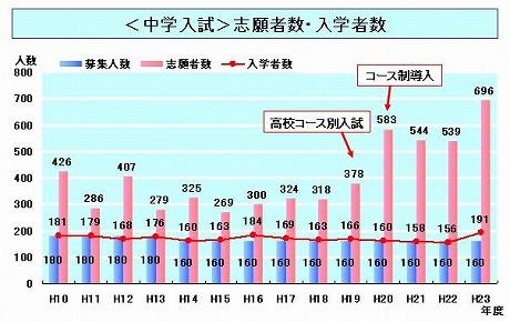 H23.5.12_2.jpg