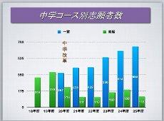 H25%E4%B8%AD%E5%AD%A6%E3%82%B3%E3%83%BC%E3%82%B9%E5%88%A5.jpg