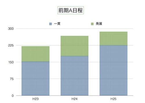 H25.01.11%E5%87%BA%E9%A1%98%E7%8A%B6%E6%B3%81.jpg