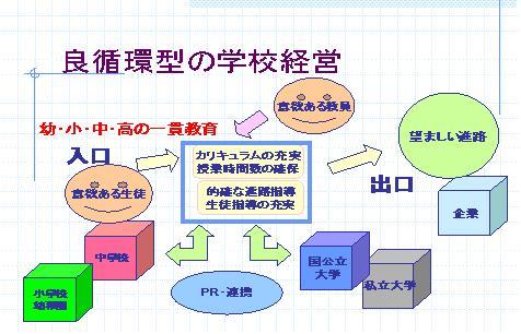 両循環型.JPG