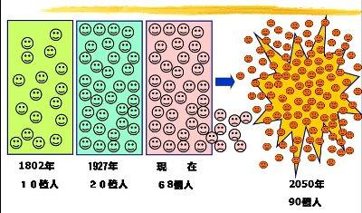 人口増加.JPG