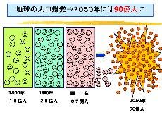 人口爆発.jpg