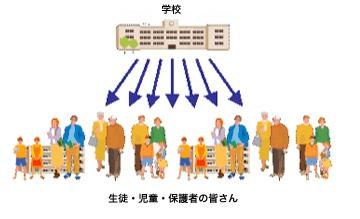 子ども安全連絡網02.jpg