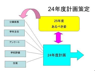 24年度への考え方縮小HP用.jpg