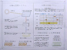 H22.2.3エコ写真太陽光パネル.jpg