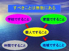 tusin020_kankyo2.jpg