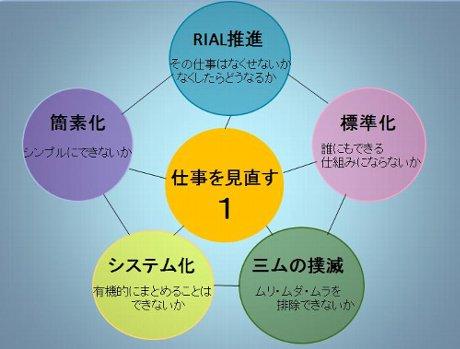 minaosu.jpg