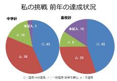 s%E4%B8%AD%E5%AD%A6%E5%AD%A6%E5%B9%B4%E6%87%87%E8%AB%87%E4%BC%9A%EF%BC%96.jpg