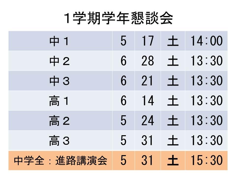 平成26年度1学期学年懇談会.jpg