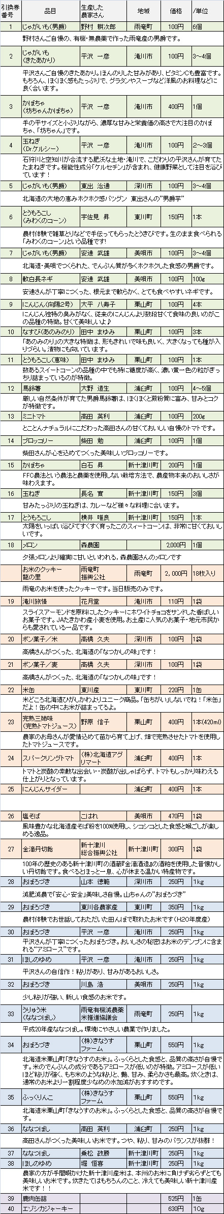 hokkaido_menu.jpg
