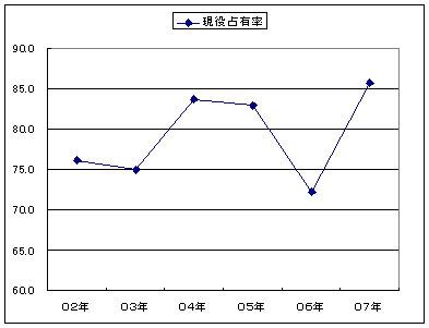 20070412_2.jpg