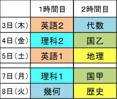 image%E6%9C%9F%E6%9C%AB%E6%99%82%E9%96%93%E5%89%B2.jpg